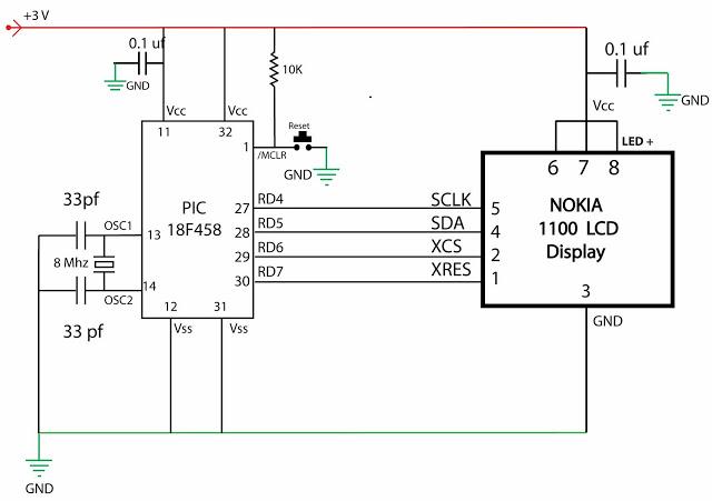 STM32F4 Discovery giao tiếp LCD NOKIA 1100 --- Cần giúp đỡ - Điện tử